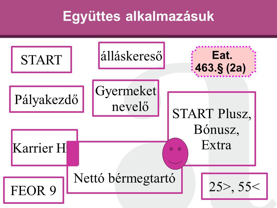 Együttes alkalmazásuk FEOR 9 Eat. 463.§ (2a) Pályakezdő 25>, 55< Gyermeket nevelő álláskereső Nettó bérmegtartó START Plusz, Bónusz, Extra Karrier Híd