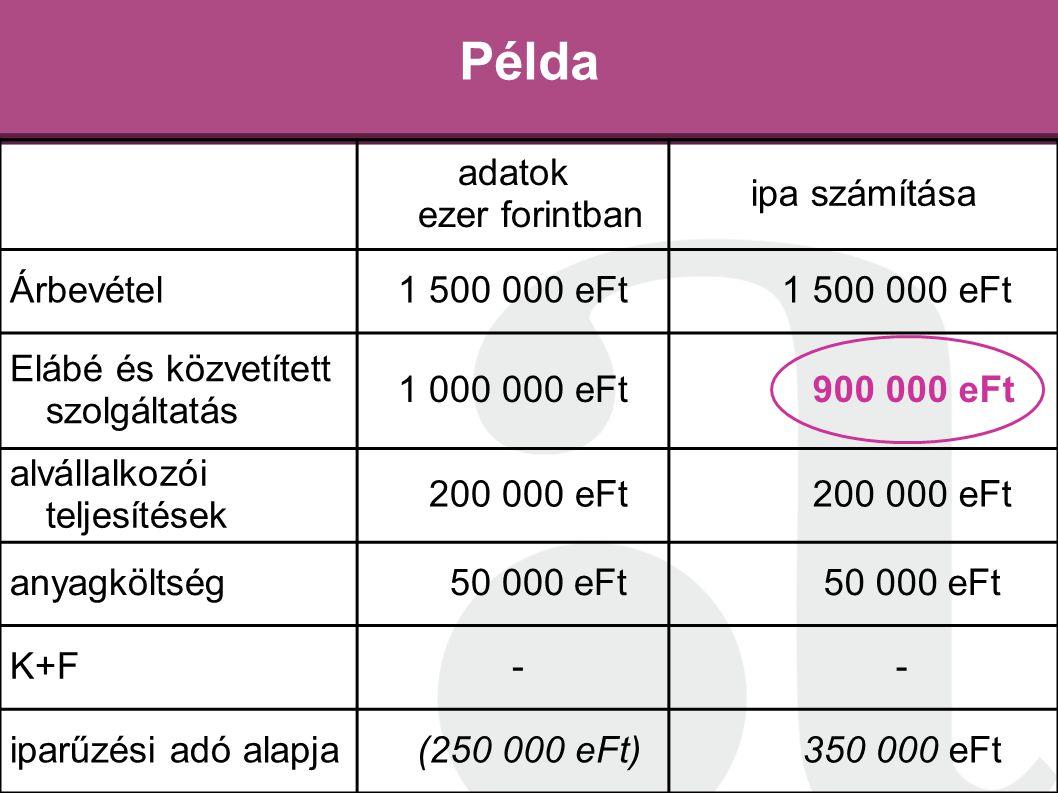 Példa adatok ezer forintban ipa számítása Árbevétel 1 500 000 eFt Elábé és közvetített szolgáltatás 1 000 000 eFt 900 000 eFt alvállalkozói teljesítés