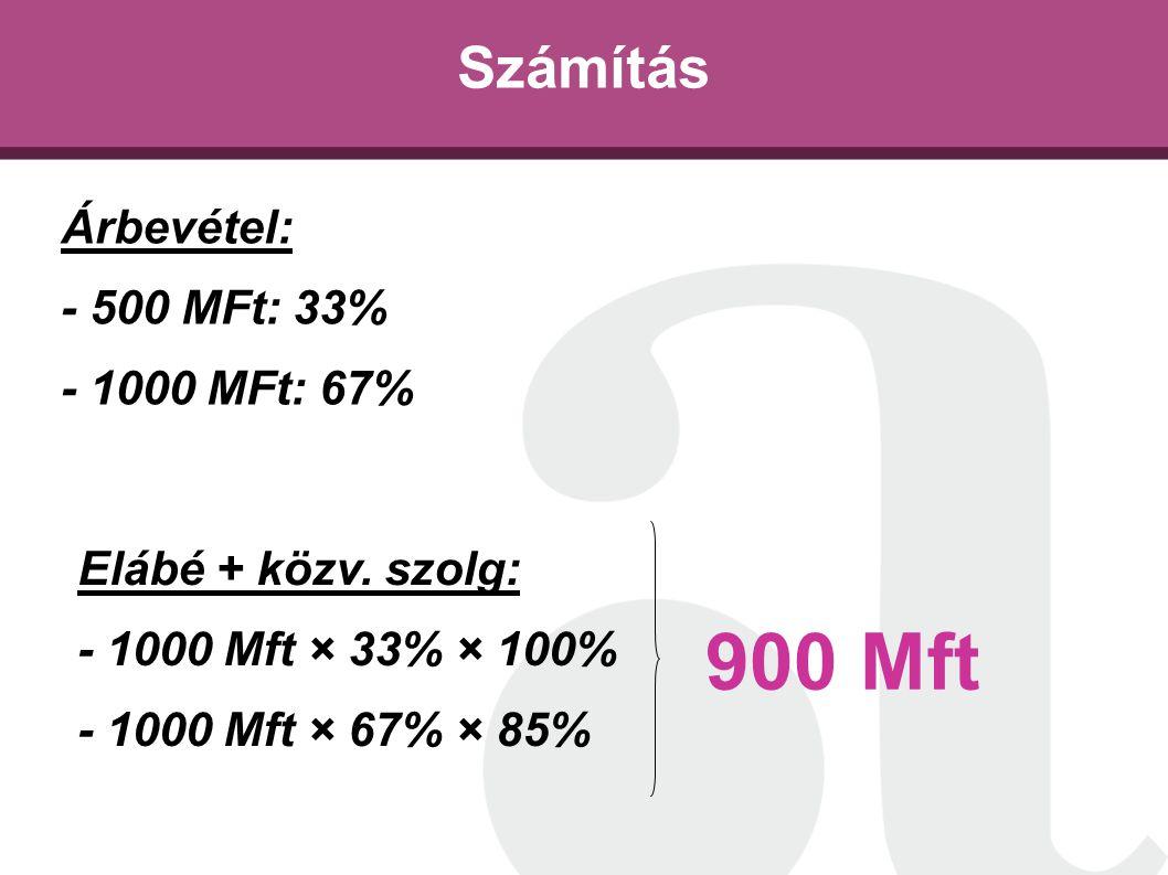 Számítás Árbevétel: - 500 MFt: 33% - 1000 MFt: 67% Elábé + közv. szolg: - 1000 Mft × 33% × 100% - 1000 Mft × 67% × 85% 900 Mft