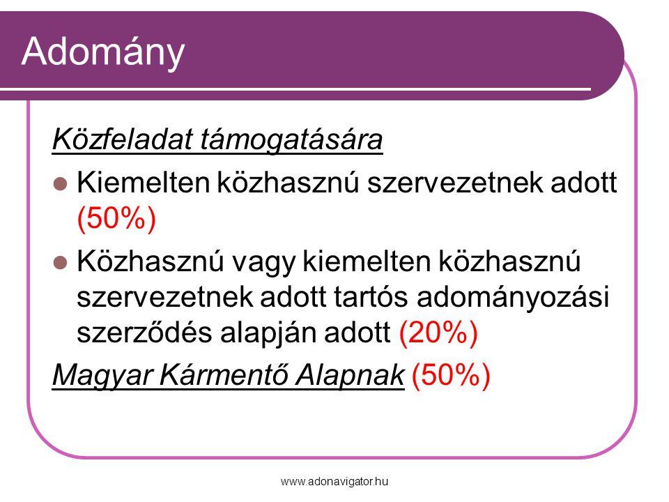 www.adonavigator.hu Adomány Közfeladat támogatására Kiemelten közhasznú szervezetnek adott (50%) Közhasznú vagy kiemelten közhasznú szervezetnek adott tartós adományozási szerződés alapján adott (20%) Magyar Kármentő Alapnak (50%)