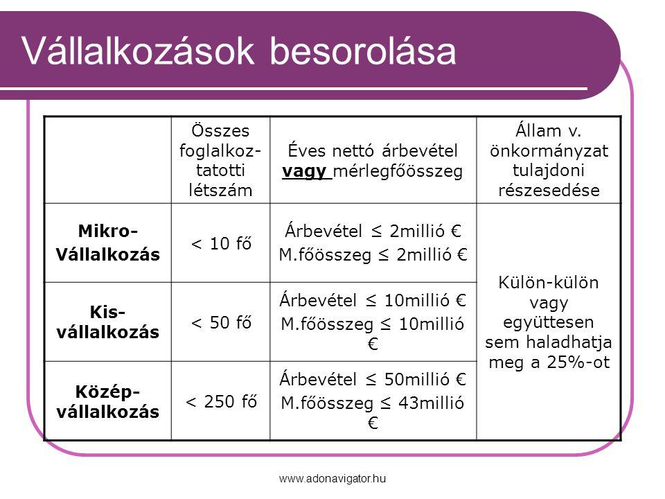 www.adonavigator.hu Vállalkozások besorolása Összes foglalkoz- tatotti létszám Éves nettó árbevétel vagy mérlegfőösszeg Állam v.