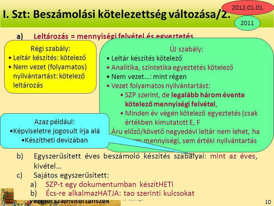 Vezetői számvitel tanszék ©Gyenge 10 I.Szt: Beszámolási kötelezettség változása/2.