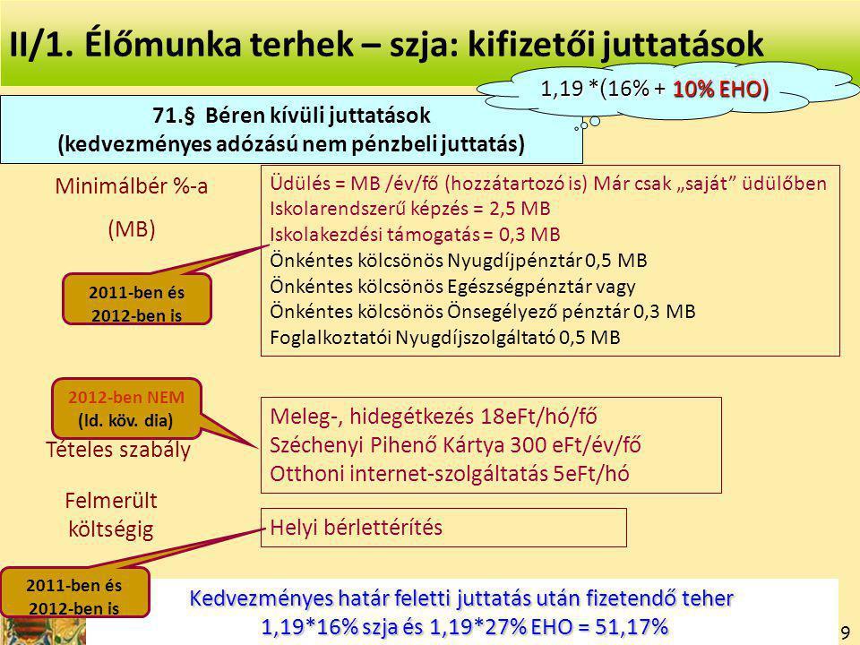 """Vezetői számvitel tanszék ©Gyenge 29 71.§ Béren kívüli juttatások (kedvezményes adózású nem pénzbeli juttatás) © BGyJL Üdülés = MB /év/fő (hozzátartozó is) Már csak """"saját üdülőben Iskolarendszerű képzés = 2,5 MB Iskolakezdési támogatás = 0,3 MB Önkéntes kölcsönös Nyugdíjpénztár 0,5 MB Önkéntes kölcsönös Egészségpénztár vagy Önkéntes kölcsönös Önsegélyező pénztár 0,3 MB Foglalkoztatói Nyugdíjszolgáltató 0,5 MB Helyi bérlettérítés Meleg-, hidegétkezés 18eFt/hó/fő Széchenyi Pihenő Kártya 300 eFt/év/fő Otthoni internet-szolgáltatás 5eFt/hó Minimálbér %-a (MB) Tételes szabály Felmerült költségig Kedvezményes határ feletti juttatás után fizetendő teher 1,19*16% szja és 1,19*27% EHO = 51,17% 1,19*16% szja és 1,19*27% EHO = 51,17% II/1."""