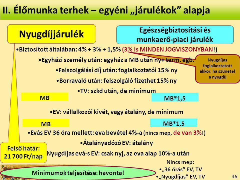 Vezetői számvitel tanszék ©Gyenge 36 Nyugdíjas foglalkoztatott akkor, ha szünetel a nyugdíj II.