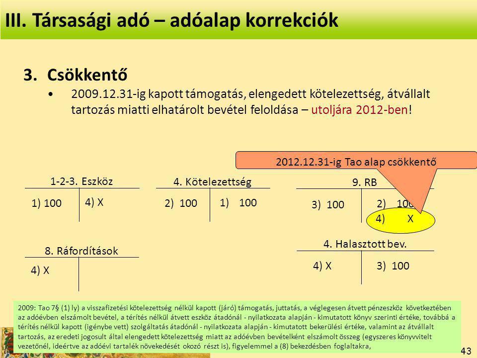 Vezetői számvitel tanszék ©Gyenge 43 1-2-3.Eszköz 4.