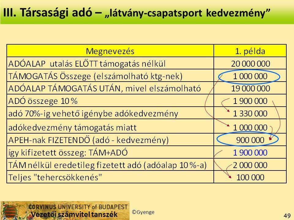 """Vezetői számvitel tanszék ©Gyenge 49 III. Társasági adó – """"látvány-csapatsport kedvezmény"""