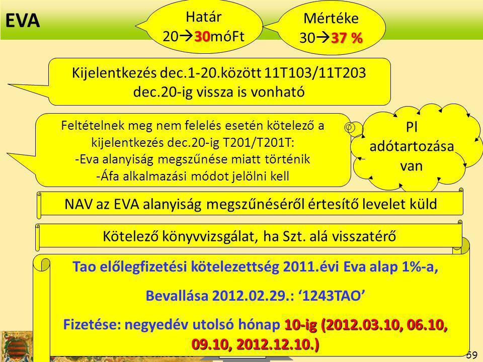 Vezetői számvitel tanszék ©Gyenge 59 © Joó Kijelentkezés dec.1-20.között 11T103/11T203 dec.20-ig vissza is vonható Feltételnek meg nem felelés esetén kötelező a kijelentkezés dec.20-ig T201/T201T: -Eva alanyiság megszűnése miatt történik -Áfa alkalmazási módot jelölni kell Pl adótartozása van NAV az EVA alanyiság megszűnéséről értesítő levelet küld Tao előlegfizetési kötelezettség 2011.évi Eva alap 1%-a, Bevallása 2012.02.29.: '1243TAO' 10-ig (2012.03.10, 06.10, 09.10, 2012.12.10.) Fizetése: negyedév utolsó hónap 10-ig (2012.03.10, 06.10, 09.10, 2012.12.10.) EVA 30 Határ 20  30móFt 37 % Mértéke 30  37 % Kötelező könyvvizsgálat, ha Szt.