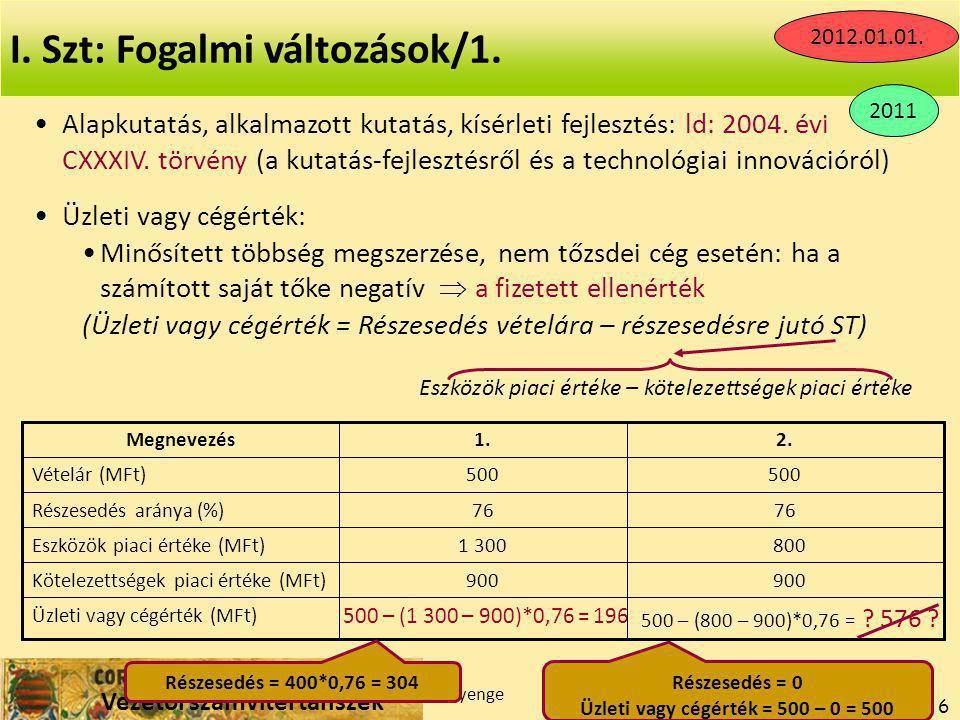 Vezetői számvitel tanszék ©Gyenge 6 I.Szt: Fogalmi változások/1.