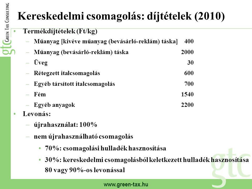 www.green-tax.hu Kereskedelmi csomagolás: díjtételek (2010) Termékdíjtételek (Ft/kg) –Műanyag [kivéve műanyag (bevásárló-reklám) táska]400 –Műanyag (b