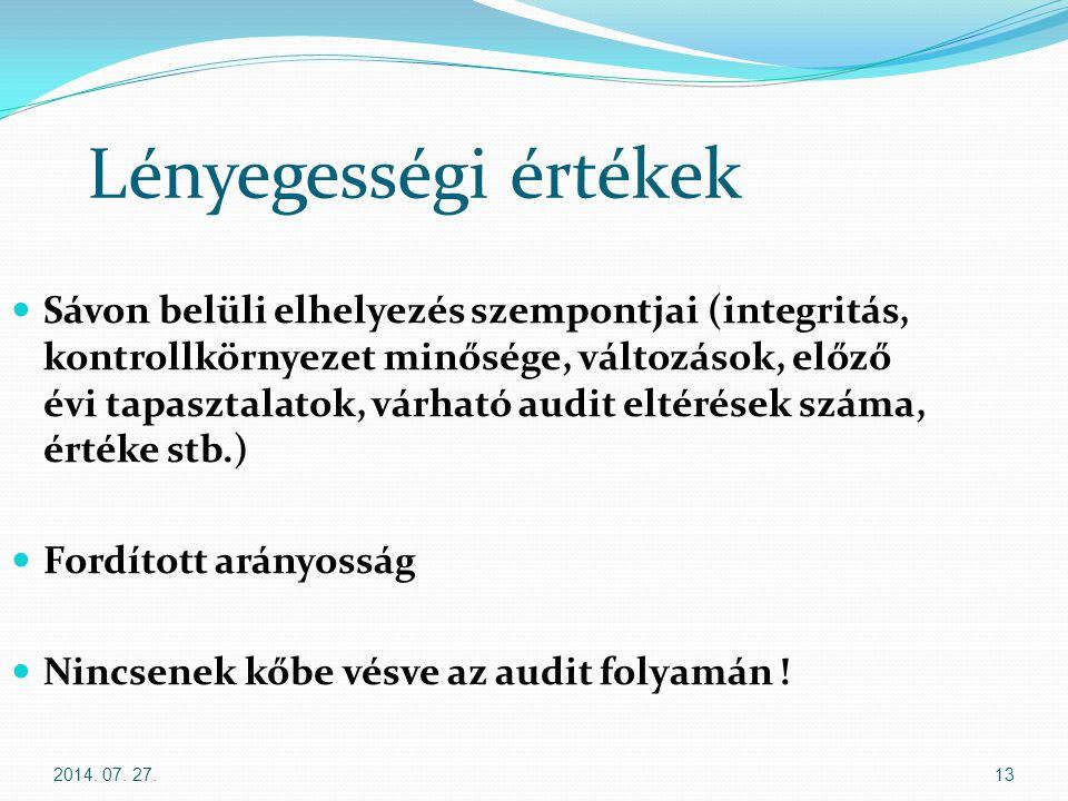 2014. 07. 27.13 Lényegességi értékek Sávon belüli elhelyezés szempontjai (integritás, kontrollkörnyezet minősége, változások, előző évi tapasztalatok,
