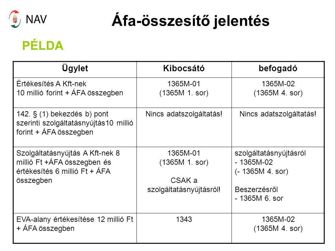 Áfa-összesítő jelentés PÉLDA ÜgyletKibocsátóbefogadó Értékesítés A Kft-nek 10 millió forint + ÁFA összegben 1365M-01 (1365M 1. sor) 1365M-02 (1365M 4.