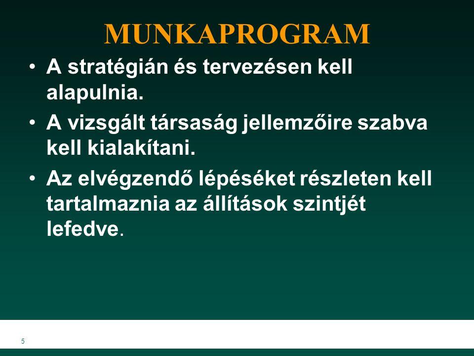 6 STRATÉGIA-TERV-PROGRAM (folyt.) Kisvállalkozások könyvvizsgálata: a)Kell készíteni stratégiát és tervet !!!.