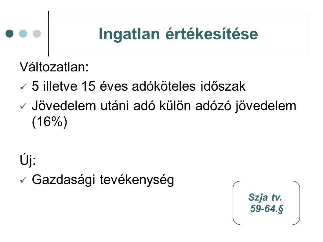 Ingatlan értékesítése Változatlan: 5 illetve 15 éves adóköteles időszak Jövedelem utáni adó külön adózó jövedelem (16%) Új: Gazdasági tevékenység Szja