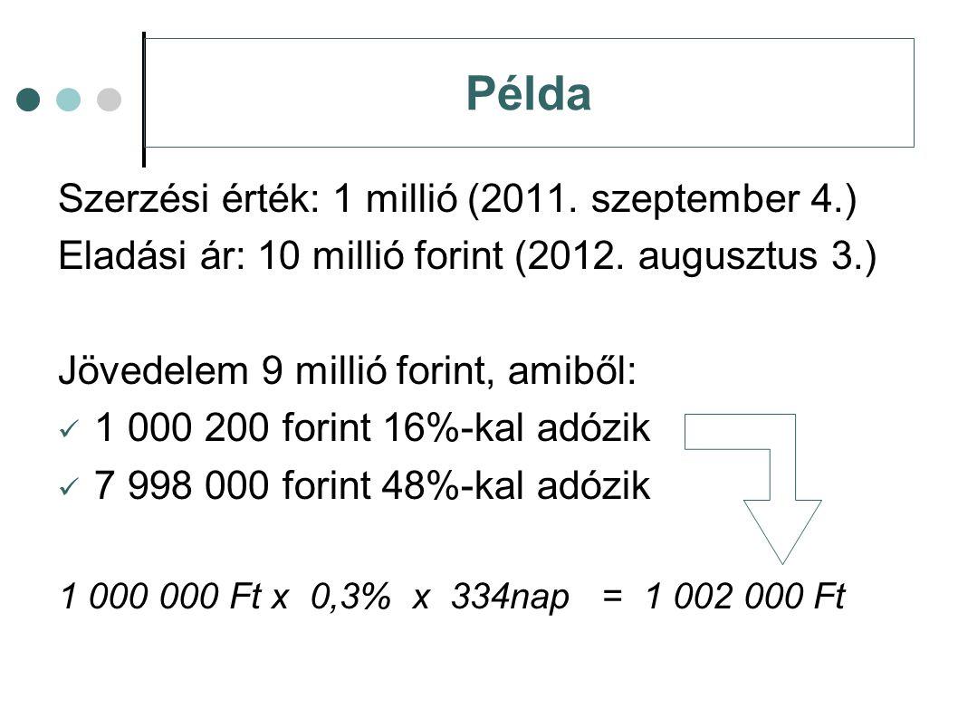 Példa Szerzési érték: 1 millió (2011. szeptember 4.) Eladási ár: 10 millió forint (2012. augusztus 3.) Jövedelem 9 millió forint, amiből: 1 000 200 fo