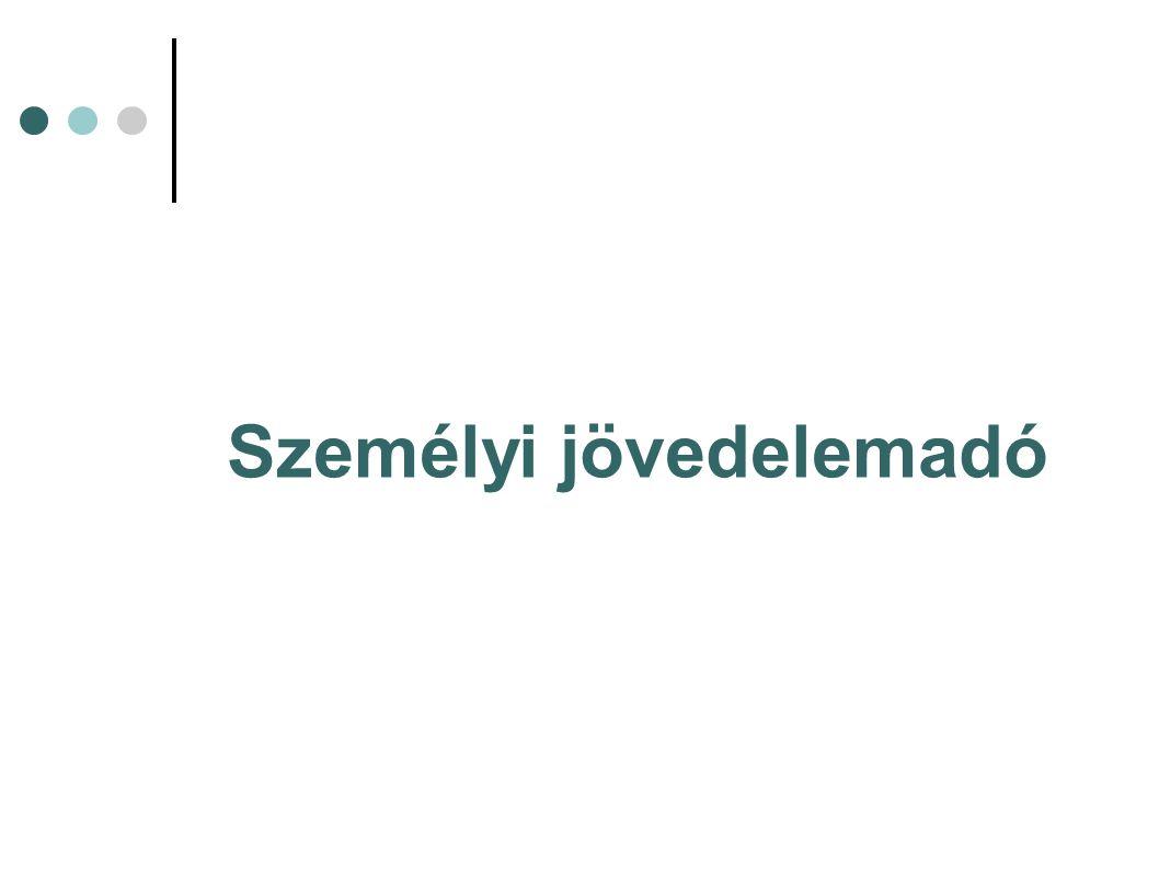 Új elem: szokásos hozam Extra adó, ha a hozam > szokásos hozam Nem kell alkalmazni: Ha az átminősítés óta eltelt 5 év Ha az átminősítés előtt legalább 5 éve volt a szerzés Ha örökléssel szerezte Termőföldből átminősített ingatlan Szja tv.