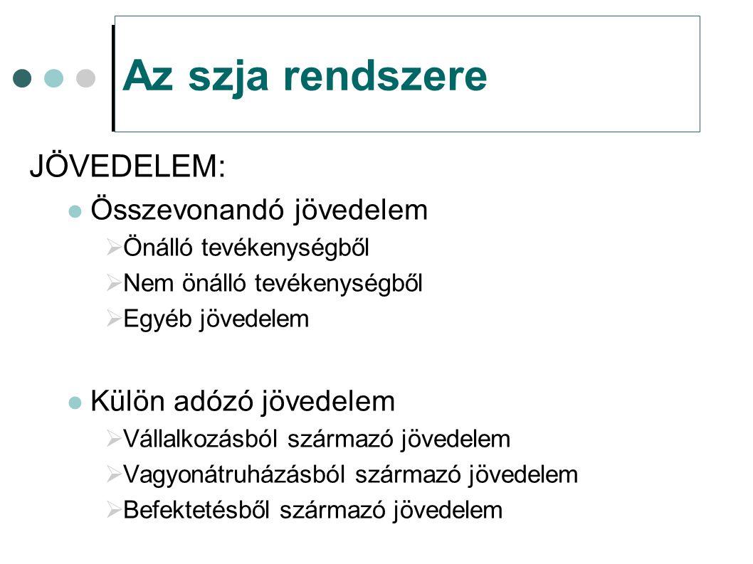 Szociális hozzájárulási adó Alanya: Kifizető Egyéni vállalkozó Mezőgazdasági őstermelő Nem alanya: nyugdíjas egyéni vállalkozó Mg.