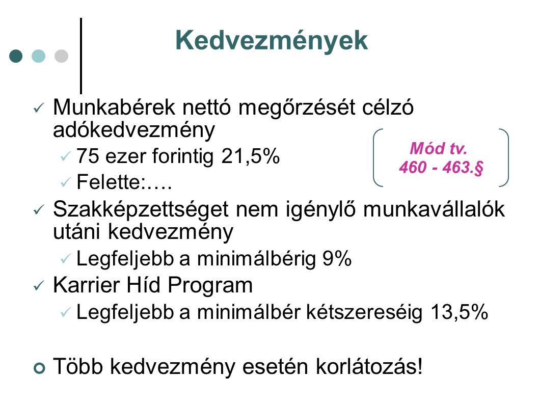 Kedvezmények Munkabérek nettó megőrzését célzó adókedvezmény 75 ezer forintig 21,5% Felette:…. Szakképzettséget nem igénylő munkavállalók utáni kedvez