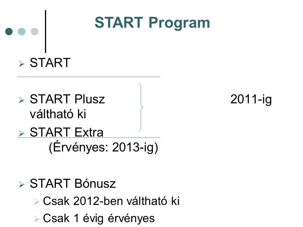 START Program  START  START Plusz2011-ig váltható ki  START Extra (Érvényes: 2013-ig)  START Bónusz  Csak 2012-ben váltható ki  Csak 1 évig érvé