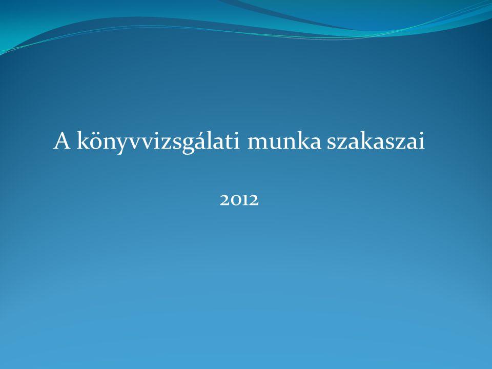 Könyvvizsgálói jelentés Előző években oktatásra került részletesen Tavaly bemutatásra került az új formátum az üzleti jelentésre vonatkozó munkában, de egy apró változás történt 2012-ben is.
