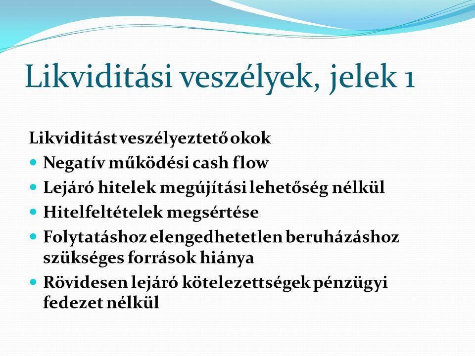 Likviditási veszélyek, jelek 1 Likviditást veszélyeztető okok Negatív működési cash flow Lejáró hitelek megújítási lehetőség nélkül Hitelfeltételek me