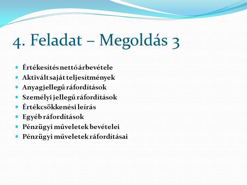 4. Feladat – Megoldás 3 Értékesítés nettó árbevétele Aktivált saját teljesítmények Anyagjellegű ráfordítások Személyi jellegű ráfordítások Értékcsökke