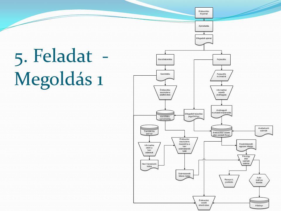 5. Feladat - Megoldás 1
