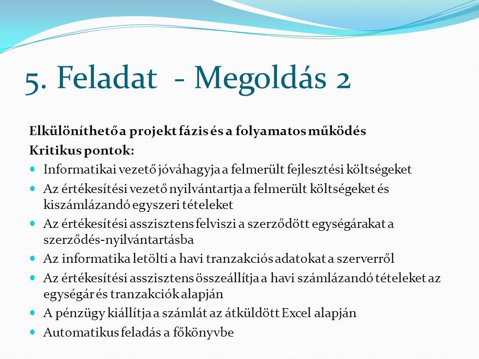 5. Feladat - Megoldás 2 Elkülöníthető a projekt fázis és a folyamatos működés Kritikus pontok: Informatikai vezető jóváhagyja a felmerült fejlesztési