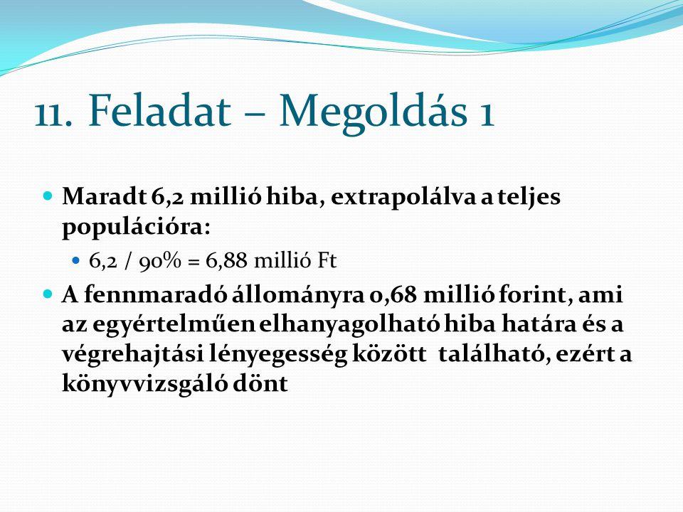 11. Feladat – Megoldás 1 Maradt 6,2 millió hiba, extrapolálva a teljes populációra: 6,2 / 90% = 6,88 millió Ft A fennmaradó állományra 0,68 millió for