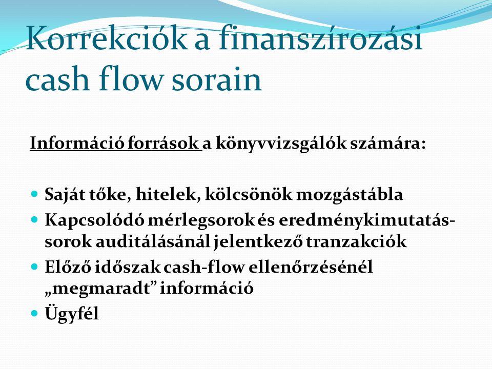 Korrekciók a finanszírozási cash flow sorain Információ források a könyvvizsgálók számára: Saját tőke, hitelek, kölcsönök mozgástábla Kapcsolódó mérle