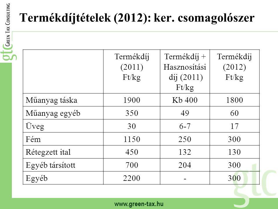 www.green-tax.hu Termékdíjtételek (2012): ker.