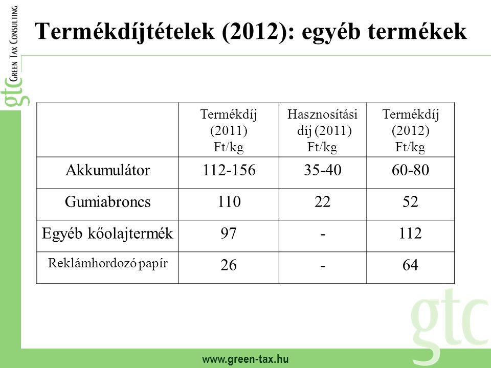 www.green-tax.hu Termékdíjtételek (2012): egyéb termékek Termékdíj (2011) Ft/kg Hasznosítási díj (2011) Ft/kg Termékdíj (2012) Ft/kg Akkumulátor112-15635-4060-80 Gumiabroncs1102252 Egyéb kőolajtermék97-112 Reklámhordozó papír 26-64