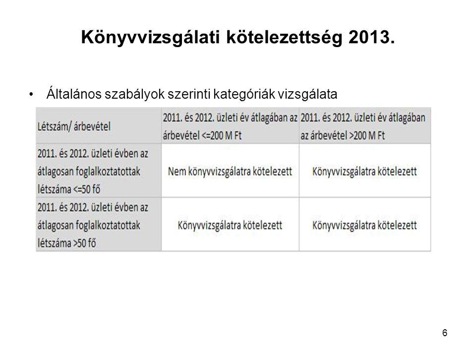 6 Könyvvizsgálati kötelezettség 2013. Általános szabályok szerinti kategóriák vizsgálata
