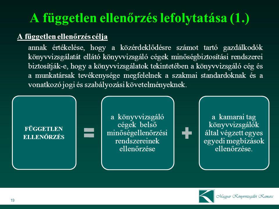 A független ellenőrzés lefolytatása (1.) A független ellenőrzés célja annak értékelése, hogy a közérdeklődésre számot tartó gazdálkodók könyvvizsgálat