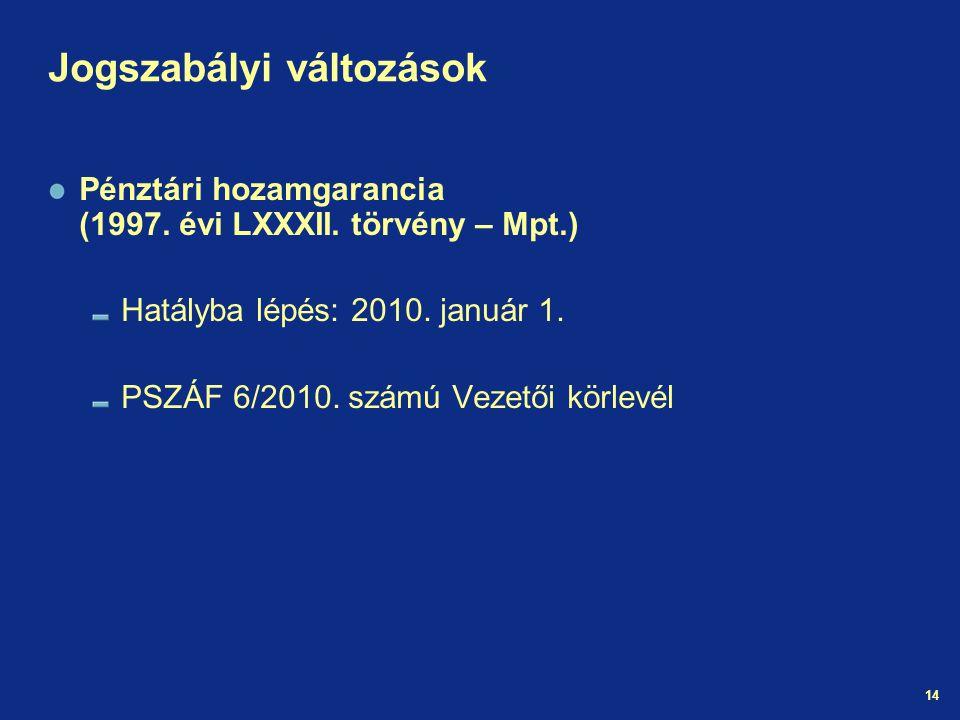14 Jogszabályi változások Pénztári hozamgarancia (1997.