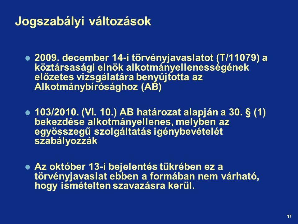 17 Jogszabályi változások 2009. december 14-i törvényjavaslatot (T/11079) a köztársasági elnök alkotmányellenességének előzetes vizsgálatára benyújtot