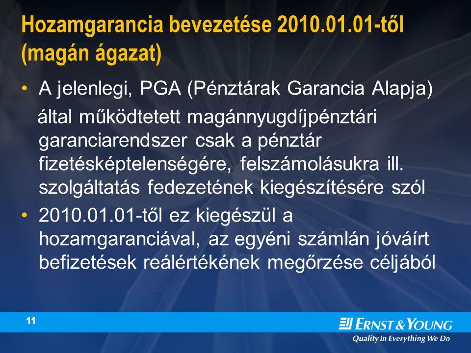 11 Hozamgarancia bevezetése 2010.01.01-től (magán ágazat) A jelenlegi, PGA (Pénztárak Garancia Alapja) által működtetett magánnyugdíjpénztári garanciarendszer csak a pénztár fizetésképtelenségére, felszámolásukra ill.