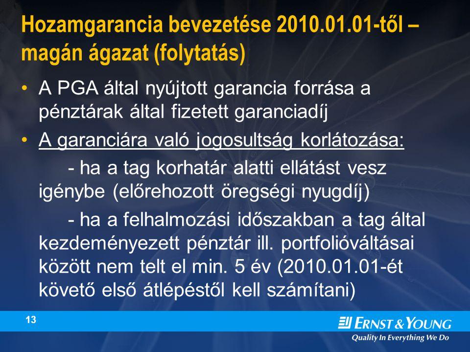 13 Hozamgarancia bevezetése 2010.01.01-től – magán ágazat (folytatás) A PGA által nyújtott garancia forrása a pénztárak által fizetett garanciadíj A garanciára való jogosultság korlátozása: - ha a tag korhatár alatti ellátást vesz igénybe (előrehozott öregségi nyugdíj) - ha a felhalmozási időszakban a tag által kezdeményezett pénztár ill.