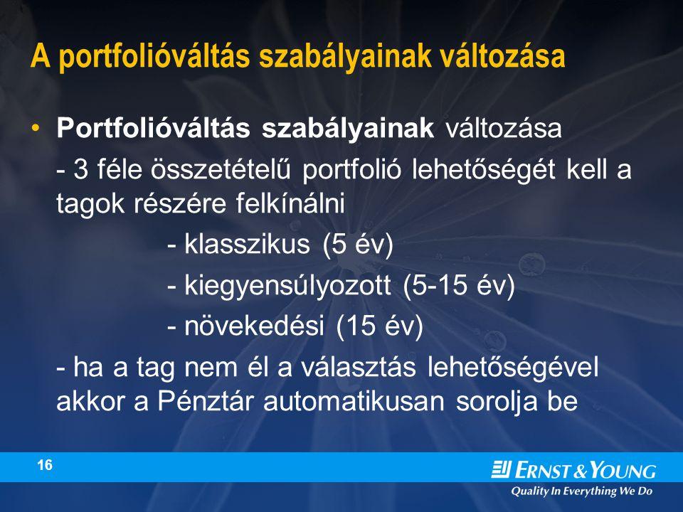 16 A portfolióváltás szabályainak változása Portfolióváltás szabályainak változása - 3 féle összetételű portfolió lehetőségét kell a tagok részére felkínálni - klasszikus (5 év) - kiegyensúlyozott (5-15 év) - növekedési (15 év) - ha a tag nem él a választás lehetőségével akkor a Pénztár automatikusan sorolja be