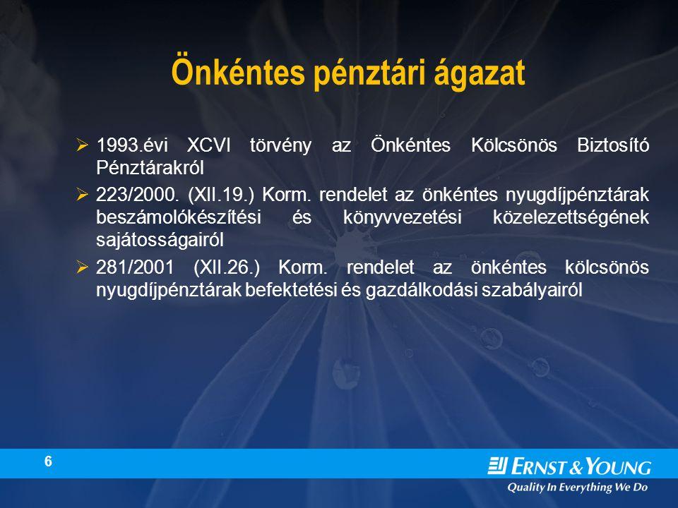 6 Önkéntes pénztári ágazat  1993.évi XCVI törvény az Önkéntes Kölcsönös Biztosító Pénztárakról  223/2000.