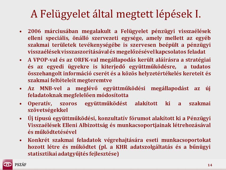 14 A Felügyelet által megtett lépések I. 2006 márciusában megalakult a Felügyelet pénzügyi visszaélések elleni speciális, önálló szervezeti egysége, a