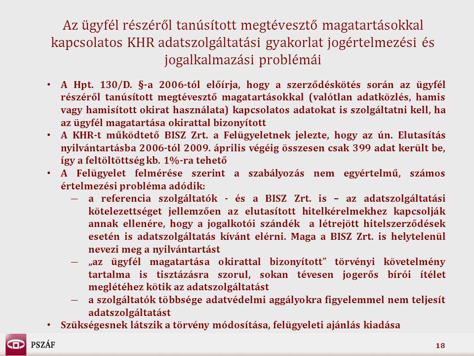 18 Az ügyfél részéről tanúsított megtévesztő magatartásokkal kapcsolatos KHR adatszolgáltatási gyakorlat jogértelmezési és jogalkalmazási problémái A