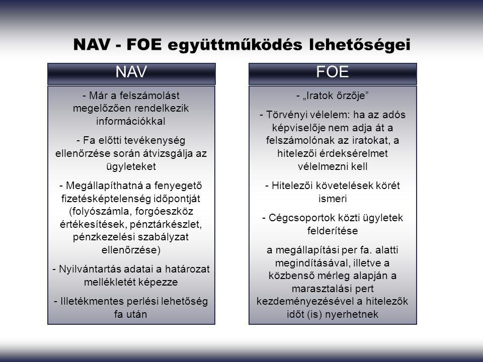 NAV - FOE együttműködés lehetőségei NAVFOE - Már a felszámolást megelőzően rendelkezik információkkal - Fa előtti tevékenység ellenőrzése során átvizs