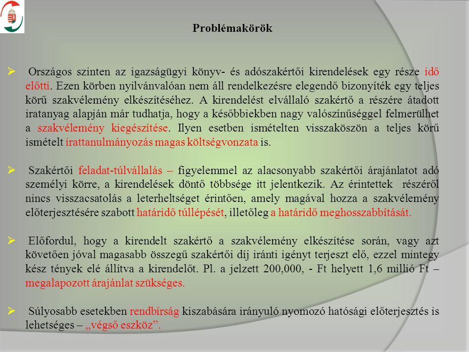 Problémakörök  Országos szinten az igazságügyi könyv- és adószakértői kirendelések egy része idő előtti. Ezen körben nyilvánvalóan nem áll rendelkezé