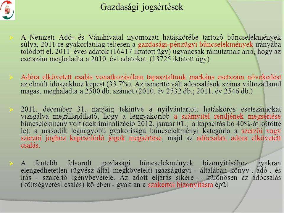 Gazdasági jogsértések  A Nemzeti Adó- és Vámhivatal nyomozati hatáskörébe tartozó bűncselekmények súlya, 2011-re gyakorlatilag teljesen a gazdasági-p