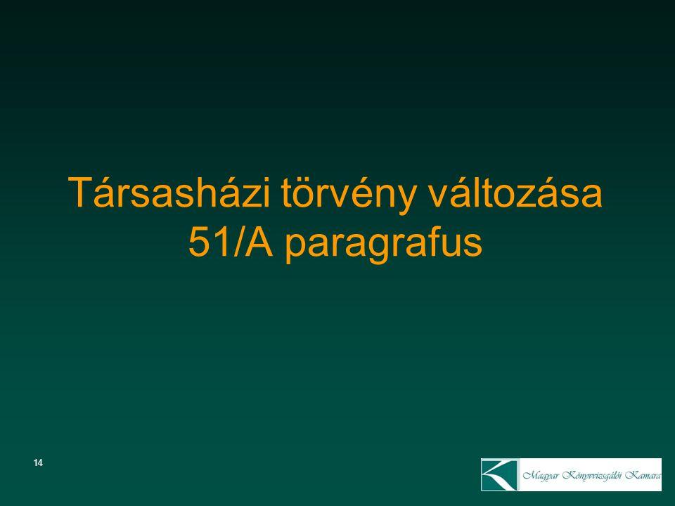Társasházi törvény változása 51/A paragrafus 14