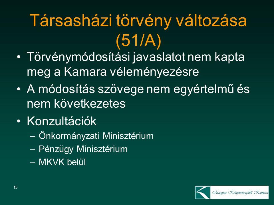 Társasházi törvény változása (51/A) 15 Törvénymódosítási javaslatot nem kapta meg a Kamara véleményezésre A módosítás szövege nem egyértelmű és nem kö