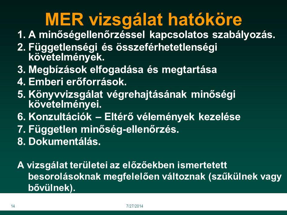 MER vizsgálat hatóköre 1.A minőségellenőrzéssel kapcsolatos szabályozás. 2.Függetlenségi és összeférhetetlenségi követelmények. 3.Megbízások elfogadás