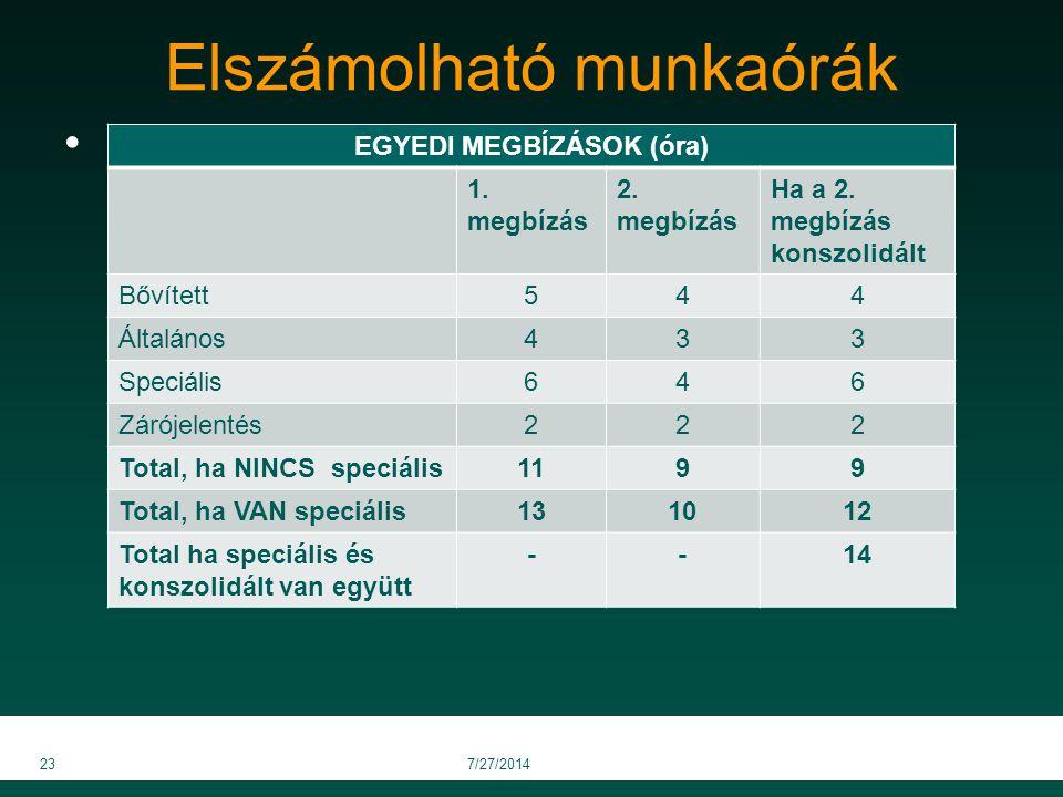Elszámolható munkaórák 237/27/2014 EGYEDI MEGBÍZÁSOK (óra) 1. megbízás 2. megbízás Ha a 2. megbízás konszolidált Bővített544 Általános433 Speciális646