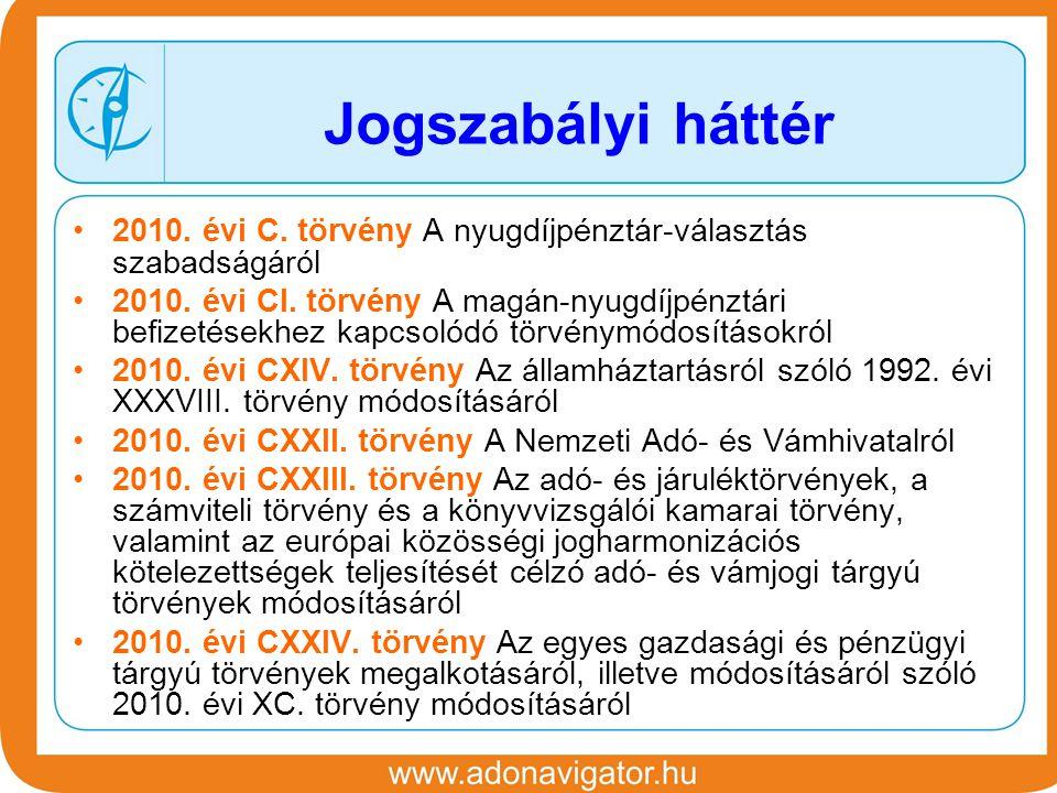 Jogszabályi háttér 2010. évi C. törvény A nyugdíjpénztár-választás szabadságáról 2010.