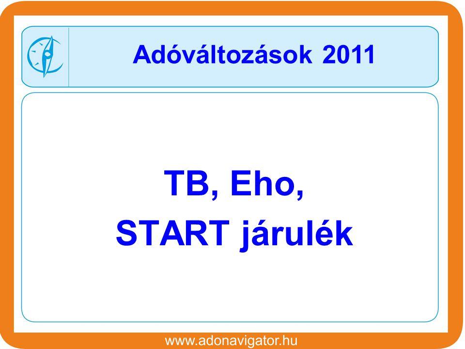 TB, Eho, START járulék Adóváltozások 2011
